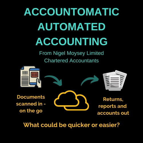 Bookkeeping Services from Accountomatic Automated Accounting, by Nigel Moysey Limited, Chartered Accountants